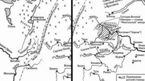 Правда о Великом Новгороде