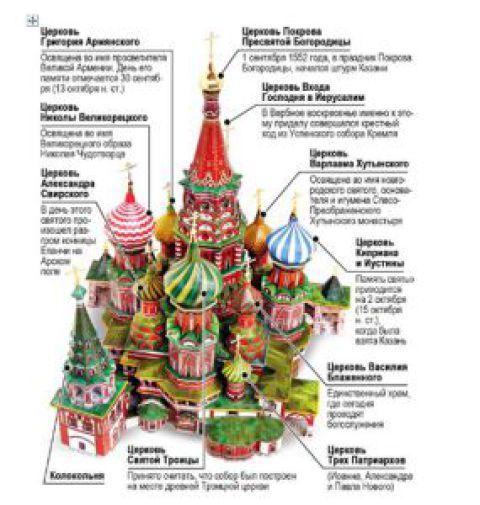 ИВАН ГРОЗНЫЙ — САМЫЙ ОКЛЕВЕТАННЫЙ РУССКИЙ ЦАРЬ