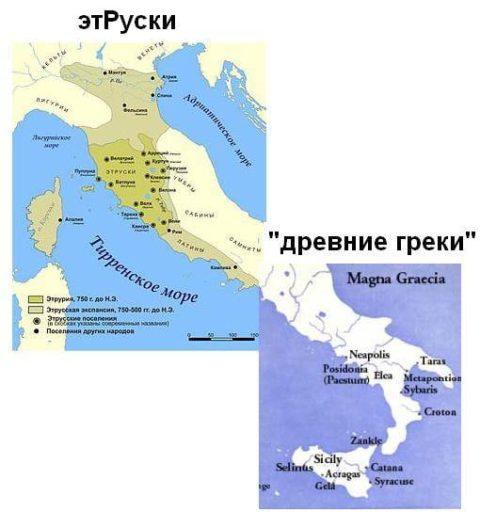 Захват Древнего Рима и Греции